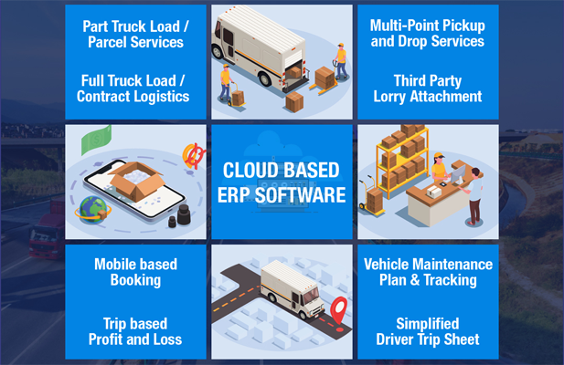 Logistics ERP Software