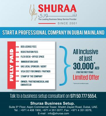 Start A Business in Dubai