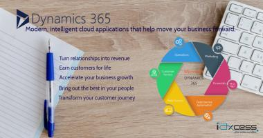 Dynamics 365 UAE, cloud solutions provider, Microsoft Dynamics 365 Partners, ERP solution providers in uae, Microsoft Dynamics ERP